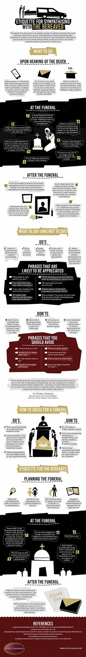 Click to View - Funeral Etiquette Infographic - Courtesy of RHC Funerals