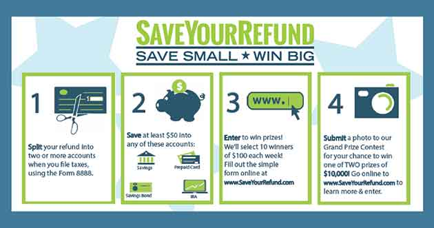 Image outlines how to Save Your Refund